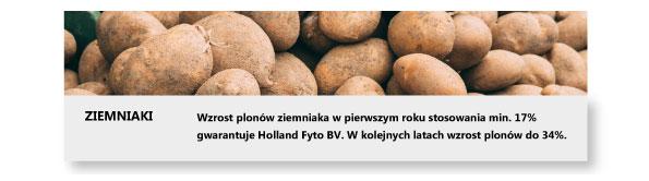 ziemniak, uprawy, wzrost plonu, holland fyto BV