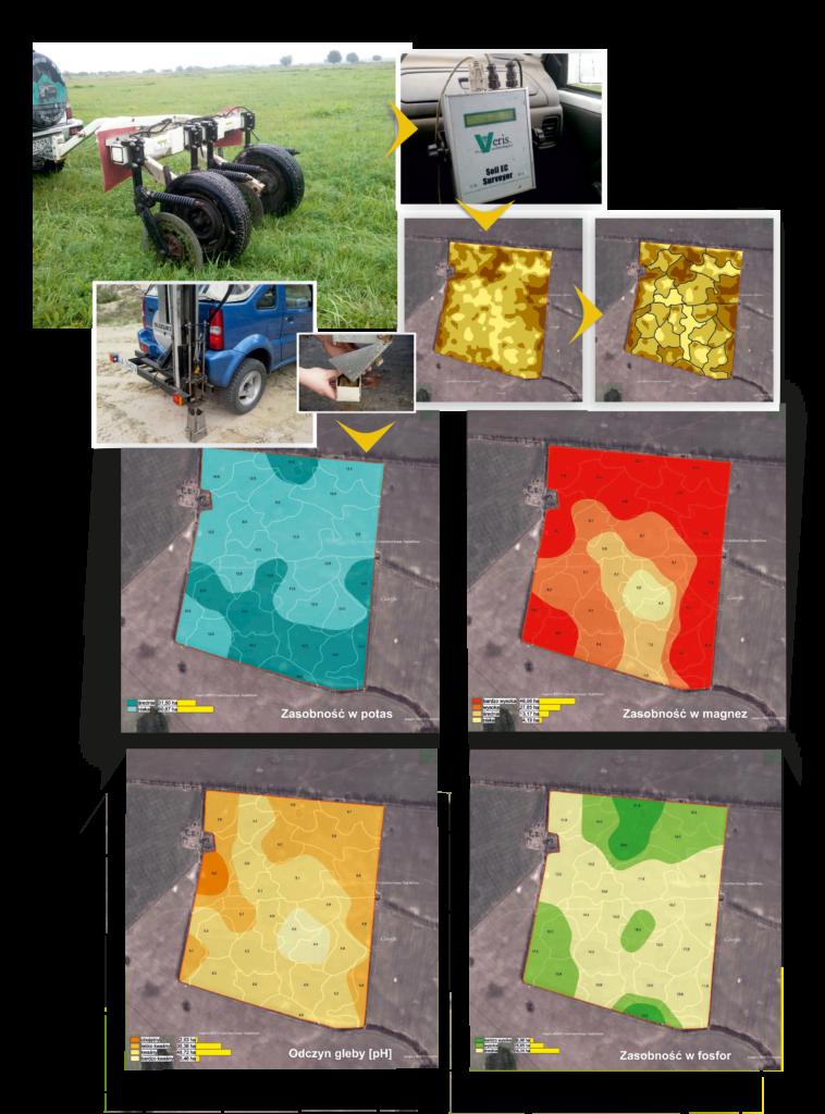 Veris, sprzęt, konduktometr, badanie, gleba