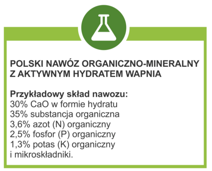 nawóz, hydrat wapnia, wapno, skład